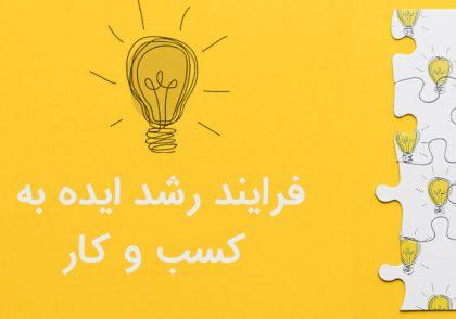 فرایند رشد ایده به کسب و کار
